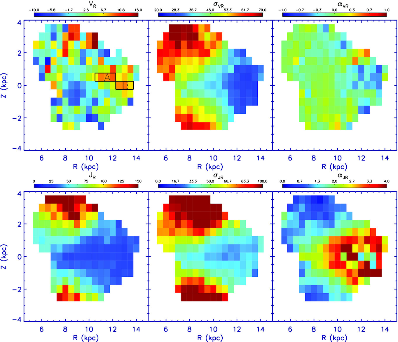 Research reveals stellar kinematics of the galactic disc