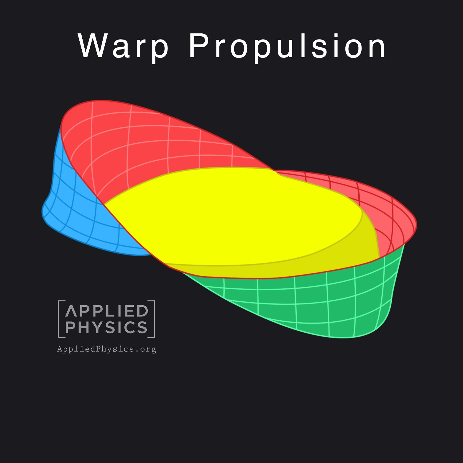 Potential model for real physical warp drive