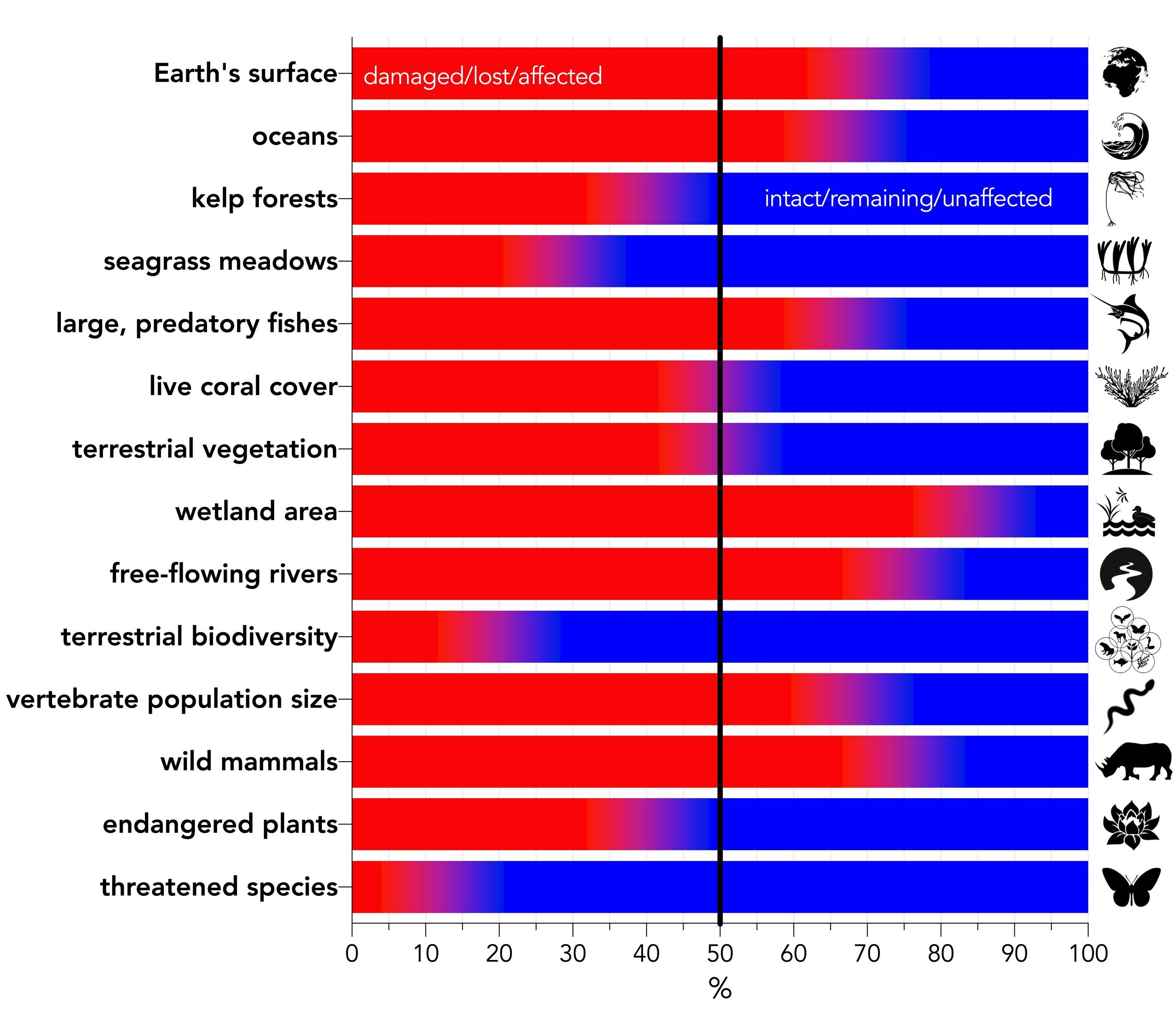 photo of Expert prognosis for the planet—we're on track for a ghastly future image