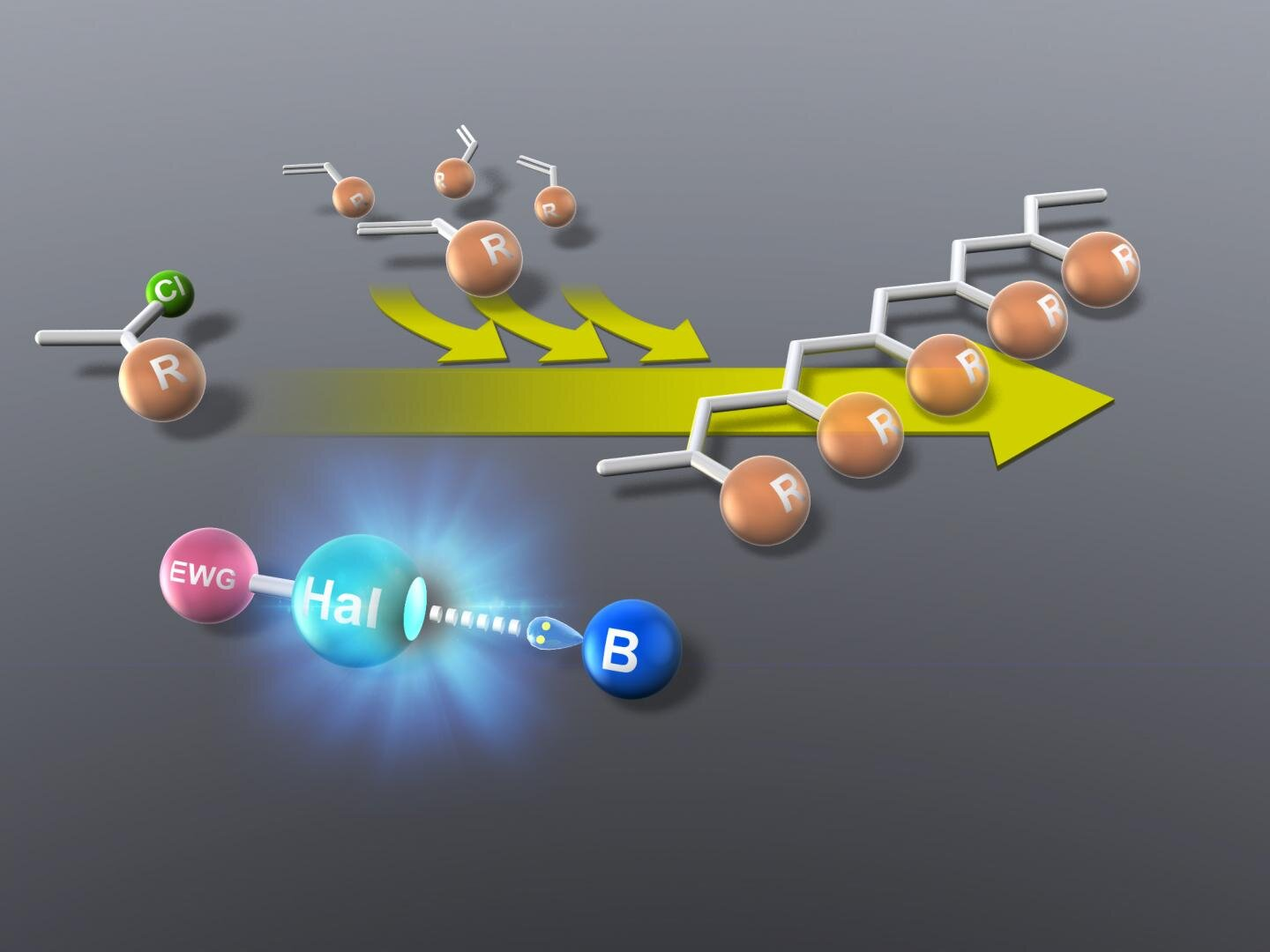 Fabricating the future with a new environment friendly method of polymerization