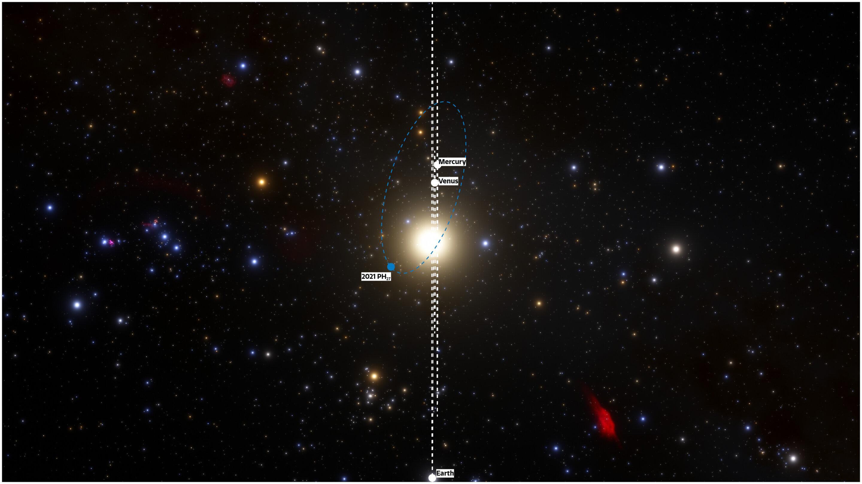 Planetka 2021 PH27