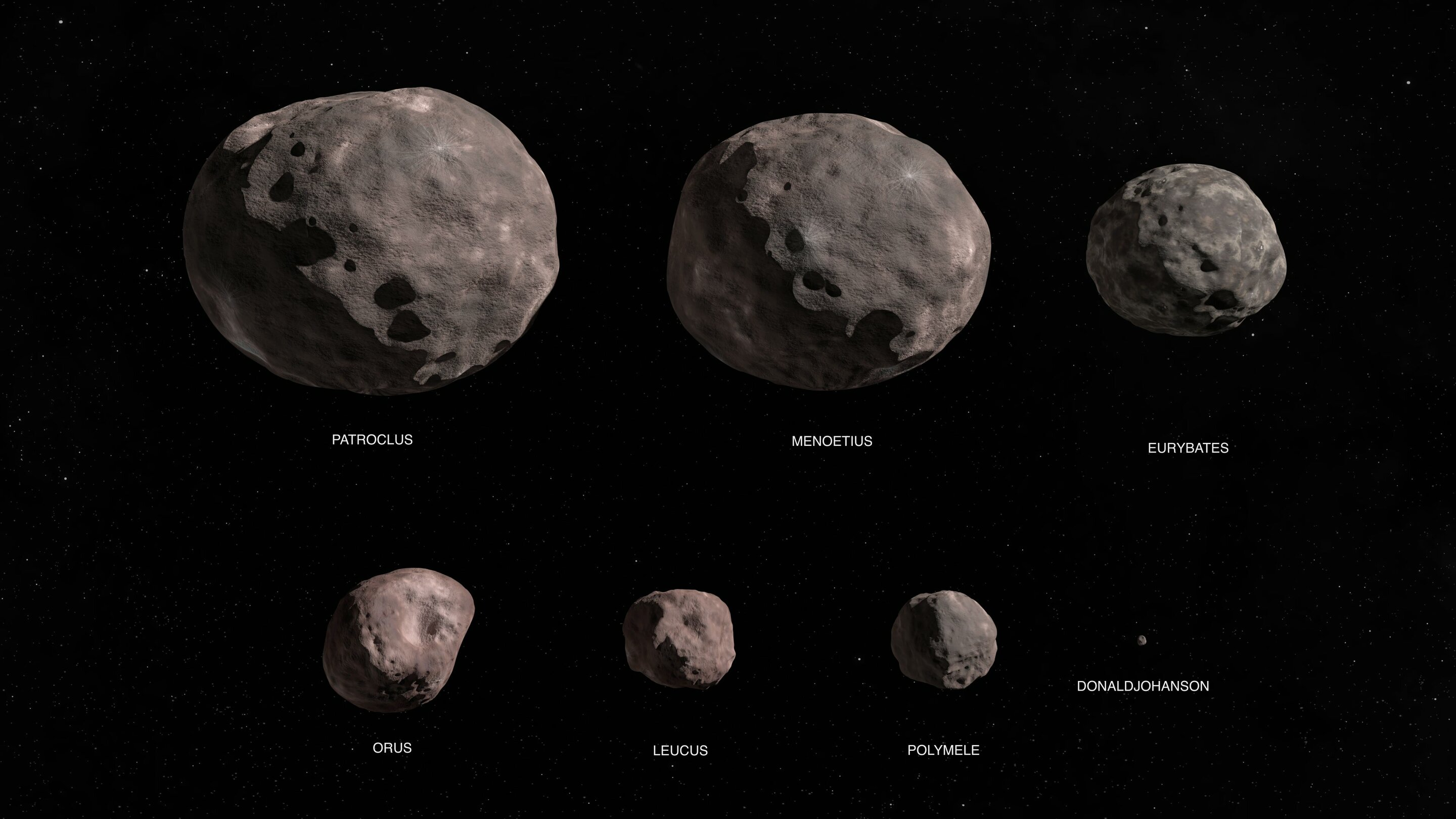 How were the Trojan asteroids discovered and named?