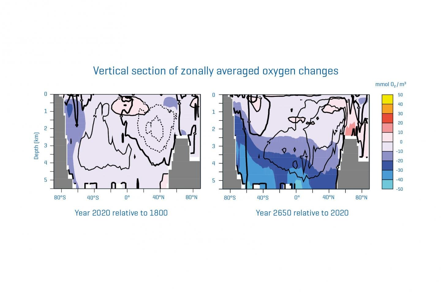 Long-term consequences of carbon dioxide emissions