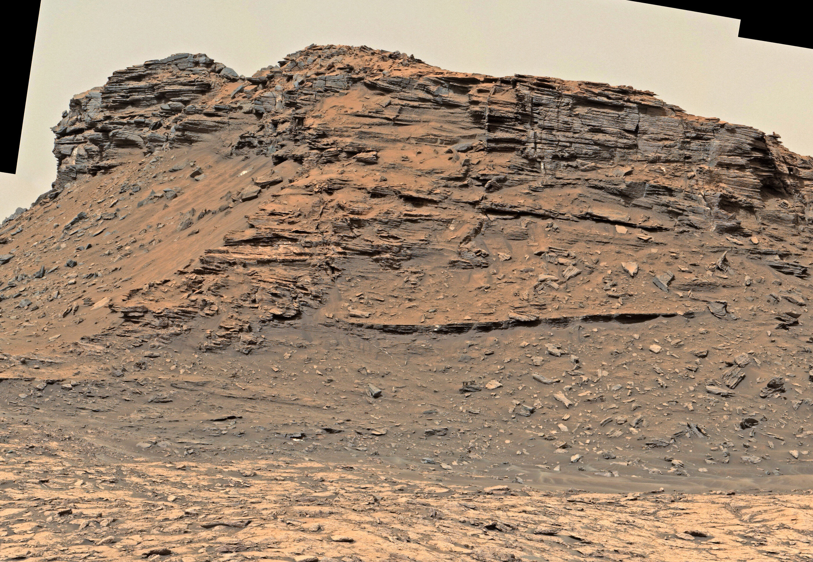 Mars' changing habitability recorded by ancient dune fields in Gale crater