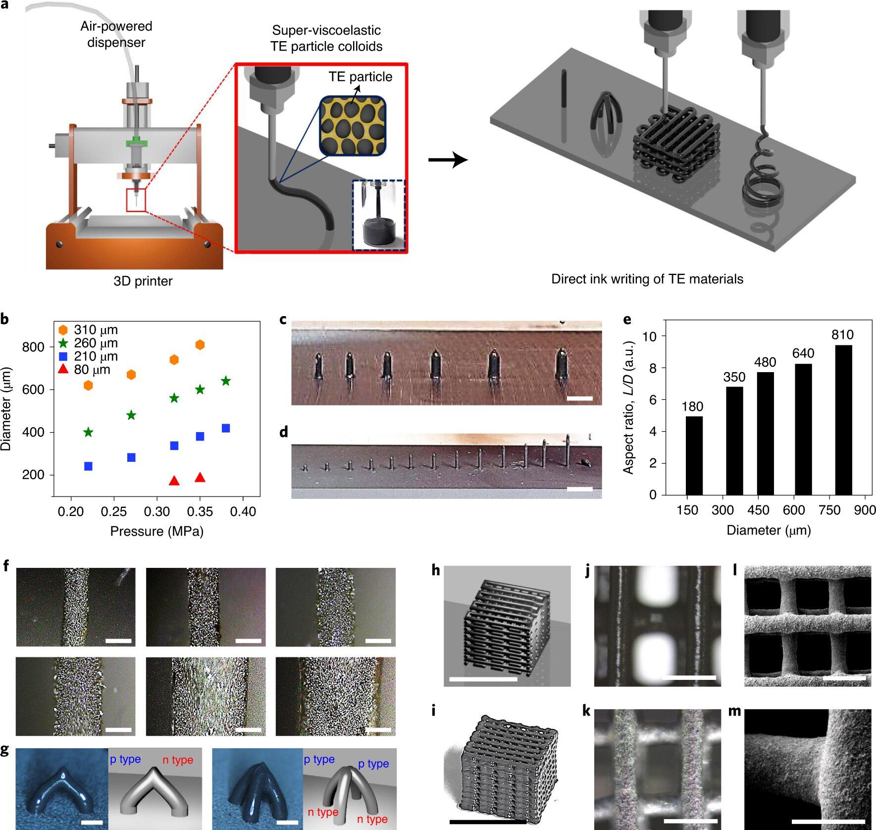 Новые чернила для 3D-печати, используемые для создания крошечных термогенераторов