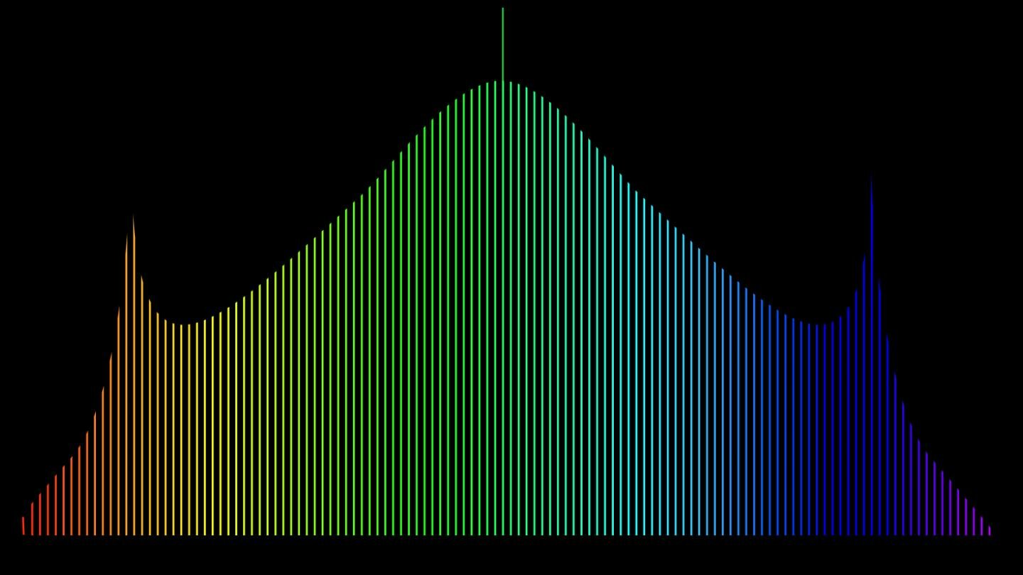 Physicists finesse the storing of light to create rainbows of color