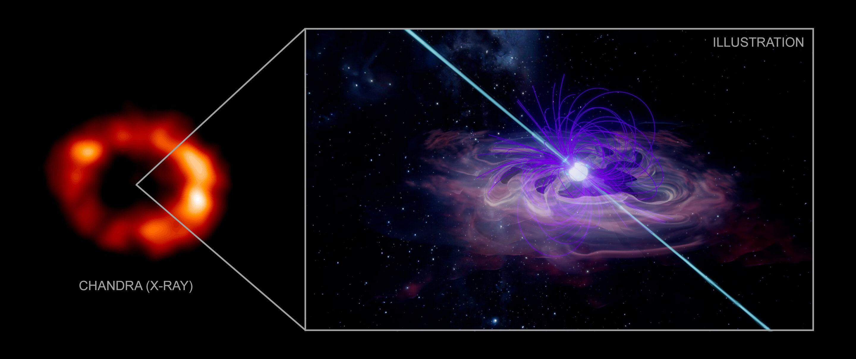 Reclusive neutron star may have been found in famous supernova - Phys.org