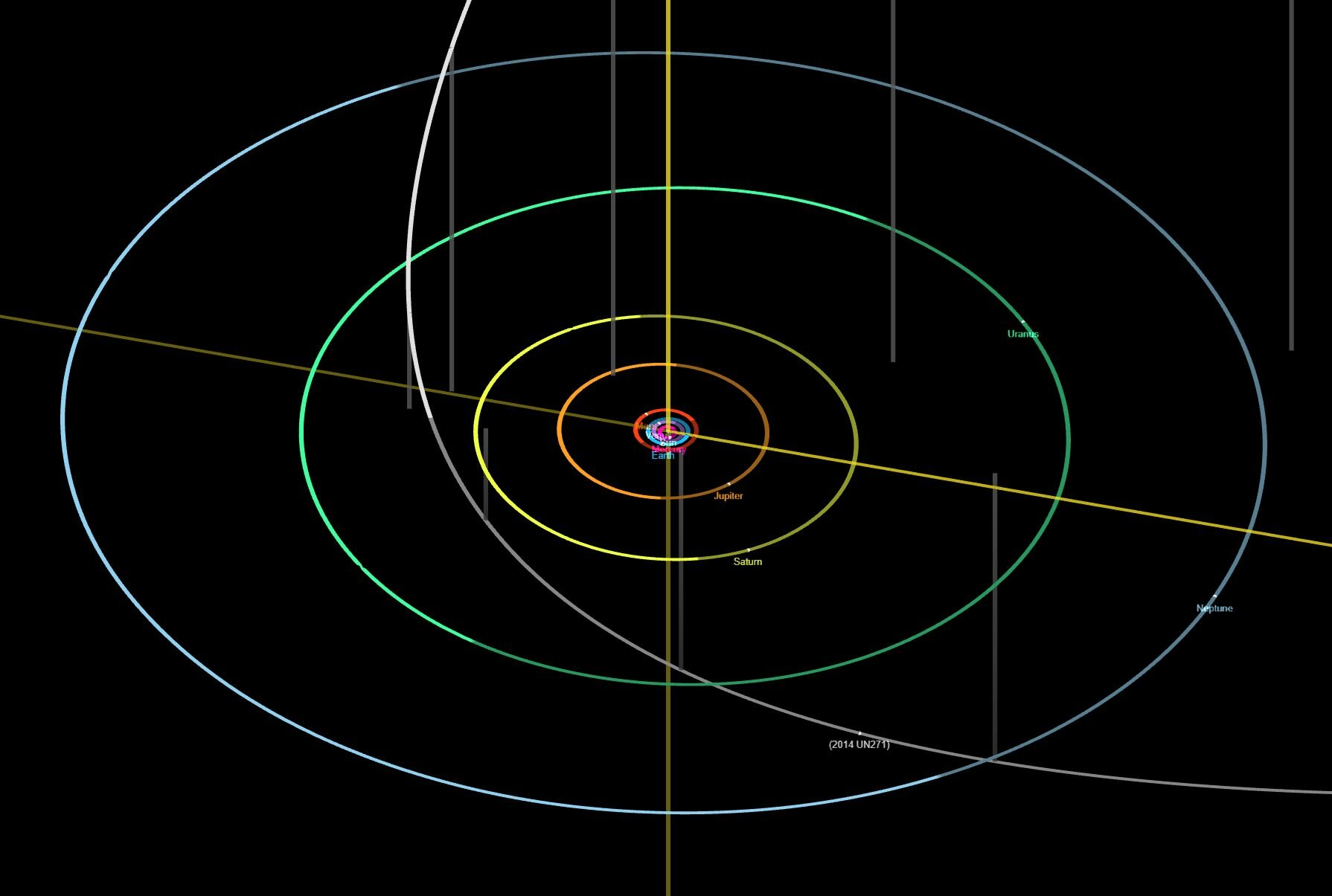 Space object with orbit stretching into the Oort cloud discovered