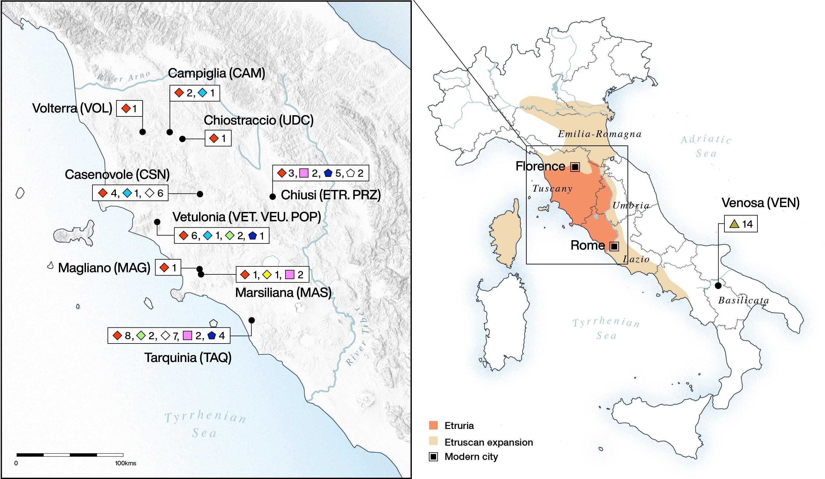 Произходът и наследството на етруските