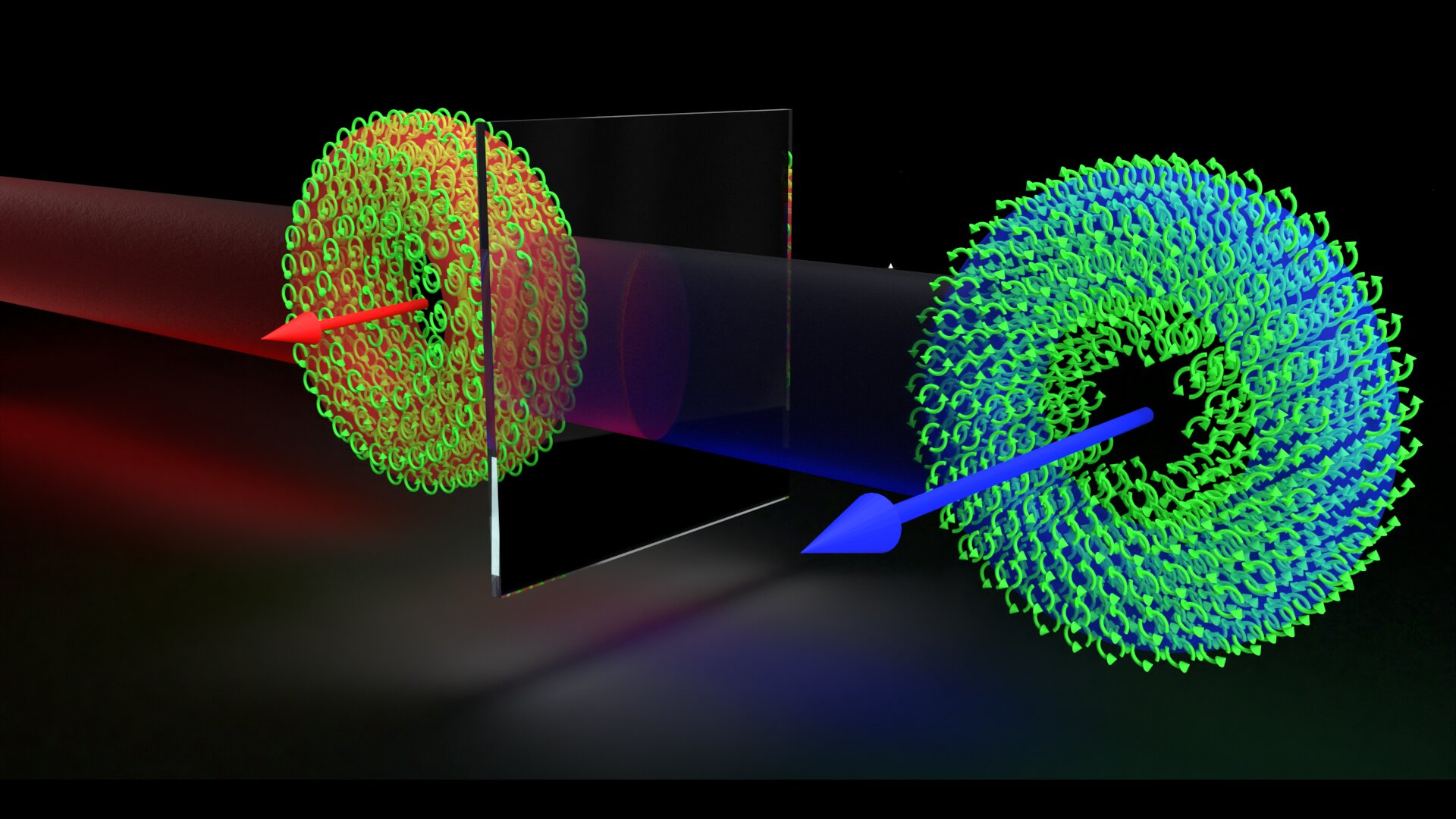 Study demonstrates swarm of photons that somersault in lockstep